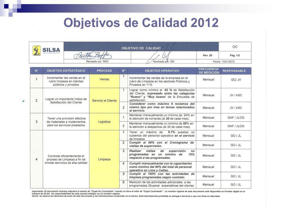 Objetivos de Calidad 2012