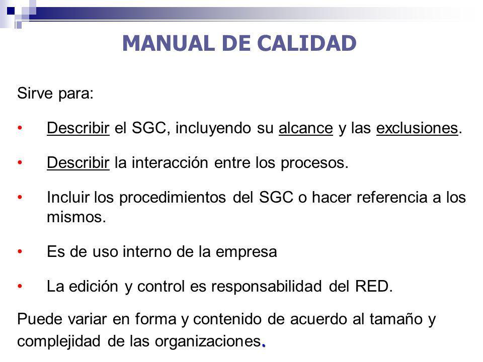 MANUAL DE CALIDAD Sirve para: