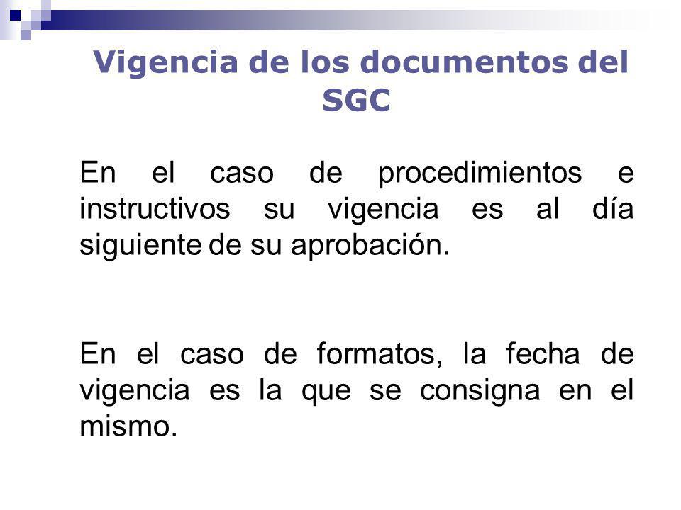 Vigencia de los documentos del SGC