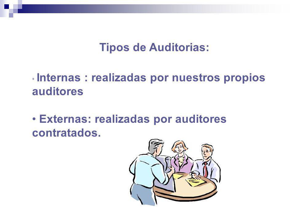 Externas: realizadas por auditores contratados.