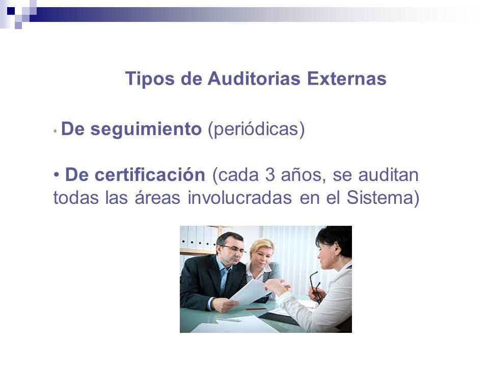 Tipos de Auditorias Externas