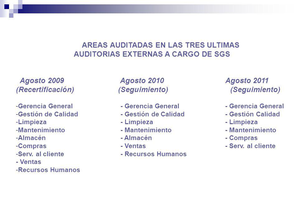 AREAS AUDITADAS EN LAS TRES ULTIMAS AUDITORIAS EXTERNAS A CARGO DE SGS