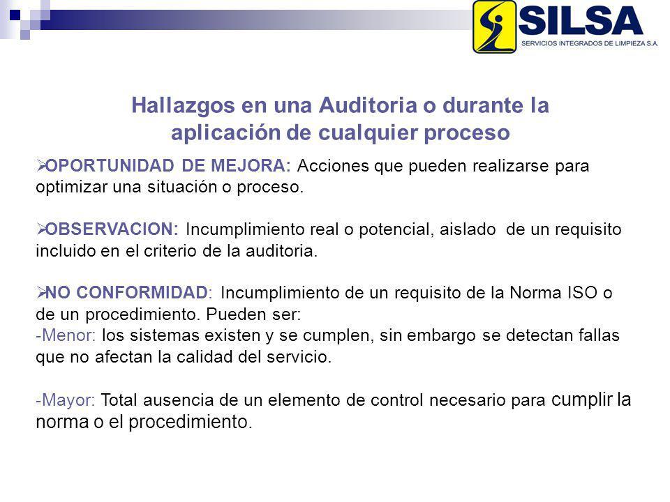 Hallazgos en una Auditoria o durante la aplicación de cualquier proceso