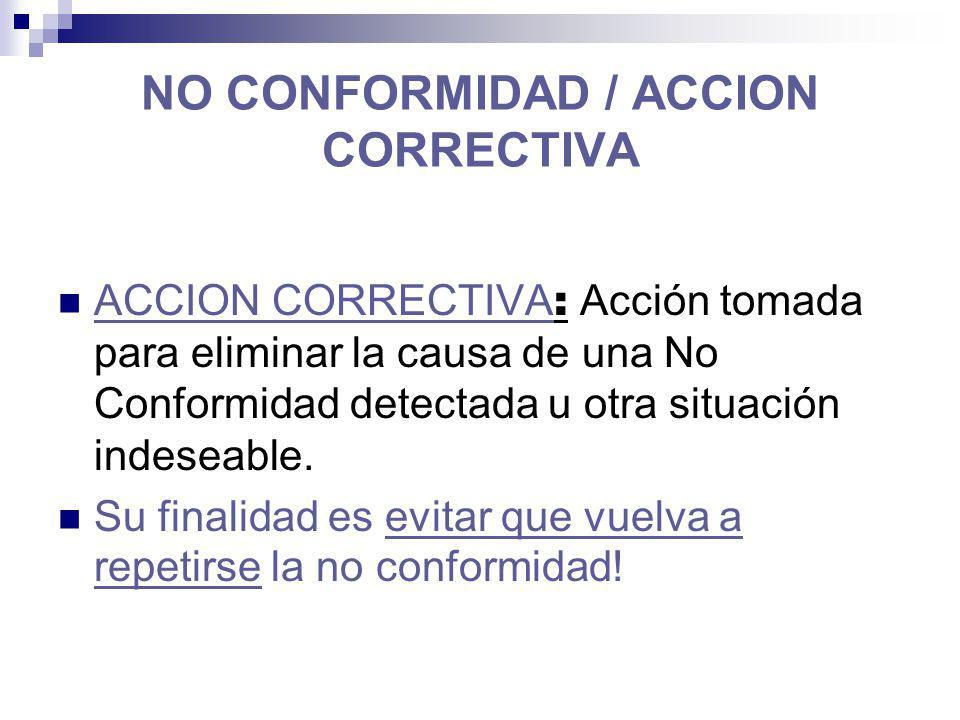 NO CONFORMIDAD / ACCION CORRECTIVA