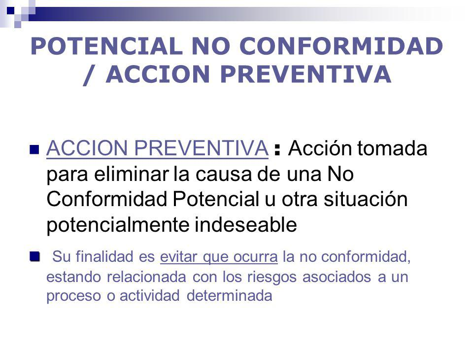POTENCIAL NO CONFORMIDAD / ACCION PREVENTIVA