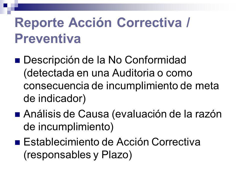 Reporte Acción Correctiva / Preventiva