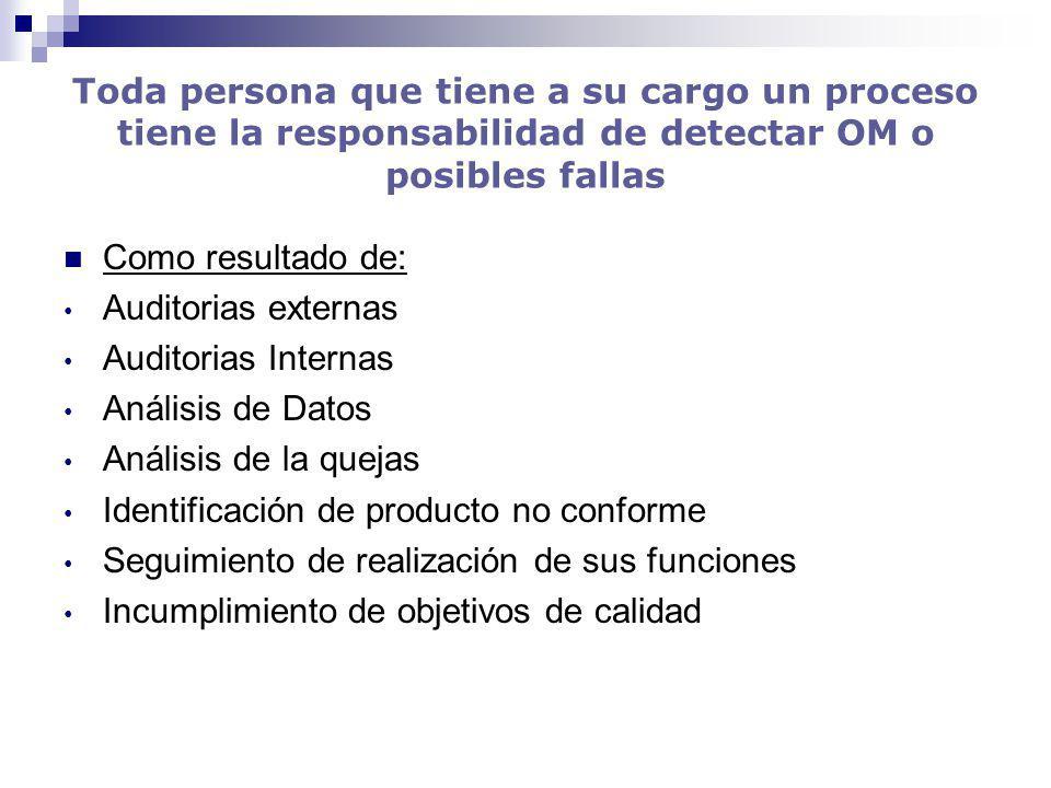 Toda persona que tiene a su cargo un proceso tiene la responsabilidad de detectar OM o posibles fallas