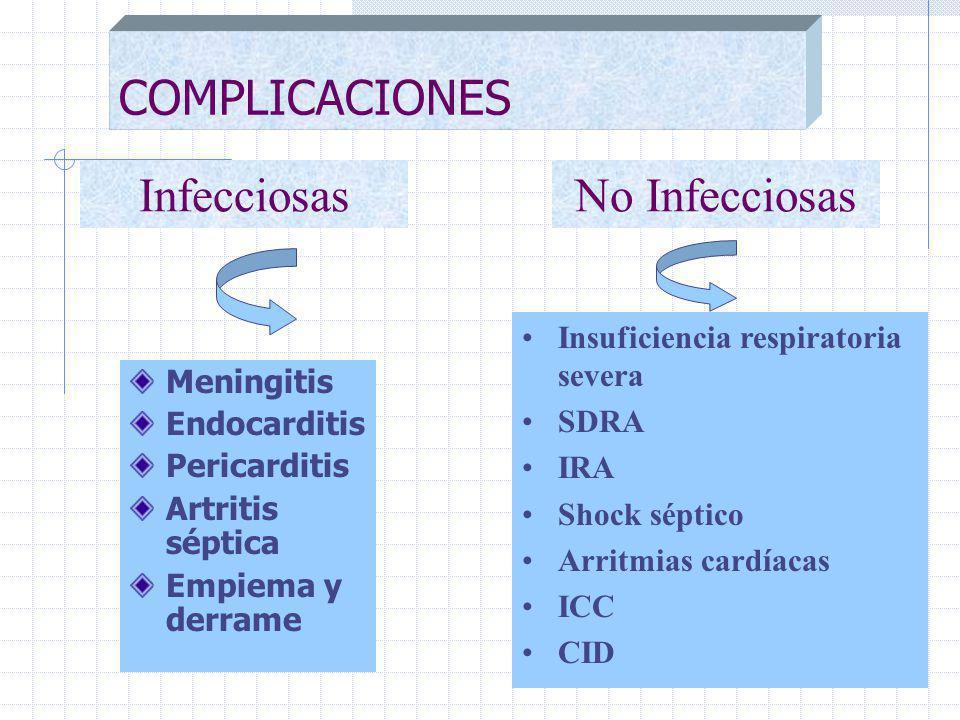 COMPLICACIONES Infecciosas No Infecciosas