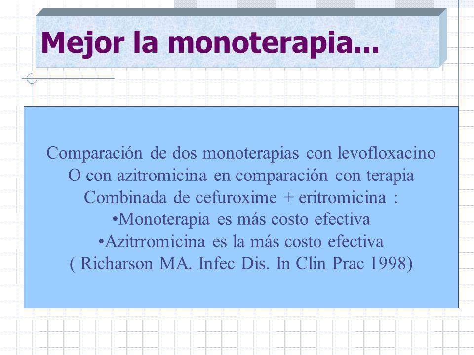 Mejor la monoterapia... Comparación de dos monoterapias con levofloxacino. O con azitromicina en comparación con terapia.
