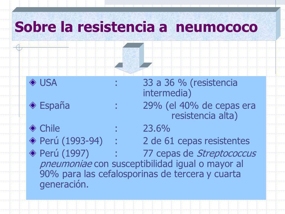 Sobre la resistencia a neumococo