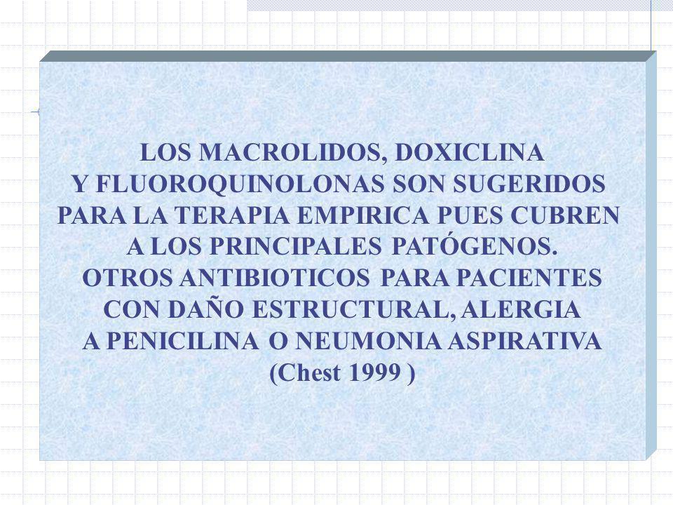 LOS MACROLIDOS, DOXICLINA Y FLUOROQUINOLONAS SON SUGERIDOS