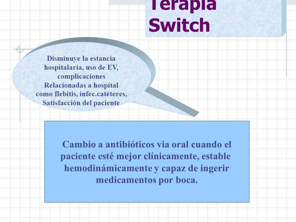 Terapia Switch Cambio a antibióticos via oral cuando el