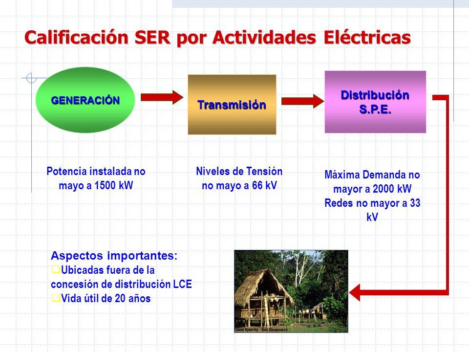 Calificación SER por Actividades Eléctricas