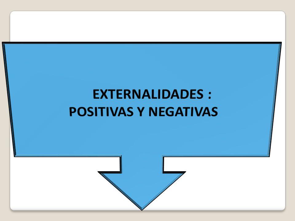 EXTERNALIDADES : POSITIVAS Y NEGATIVAS