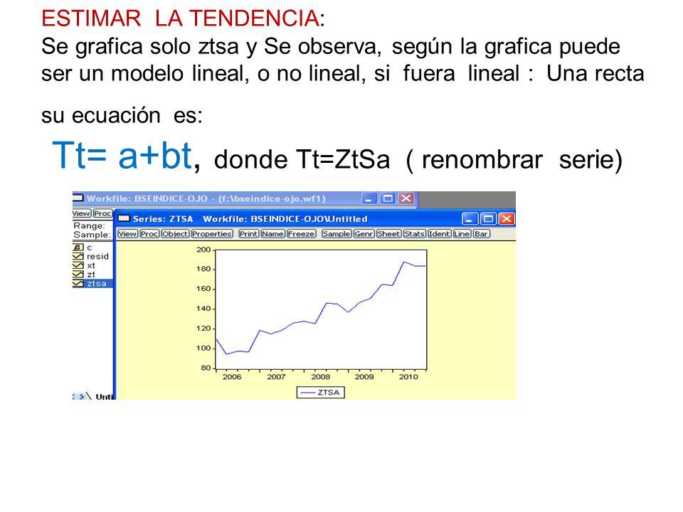 ESTIMAR LA TENDENCIA: Se grafica solo ztsa y Se observa, según la grafica puede ser un modelo lineal, o no lineal, si fuera lineal : Una recta su ecuación es: Tt= a+bt, donde Tt=ZtSa ( renombrar serie)