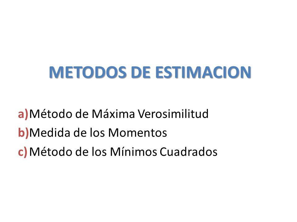 METODOS DE ESTIMACION a) Método de Máxima Verosimilitud b)Medida de los Momentos c) Método de los Mínimos Cuadrados