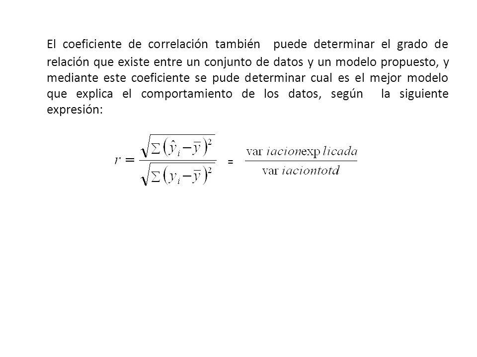 El coeficiente de correlación también puede determinar el grado de relación que existe entre un conjunto de datos y un modelo propuesto, y mediante este coeficiente se pude determinar cual es el mejor modelo que explica el comportamiento de los datos, según la siguiente expresión: