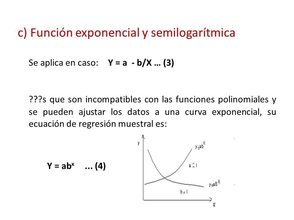 c) Función exponencial y semilogarítmica