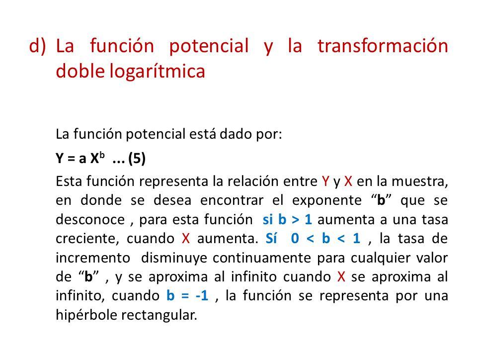 La función potencial y la transformación doble logarítmica