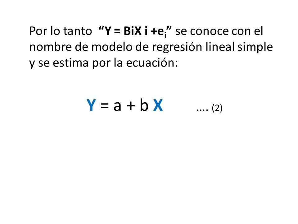 Por lo tanto Y = BiX i +ei se conoce con el nombre de modelo de regresión lineal simple y se estima por la ecuación: Y = a + b X ….
