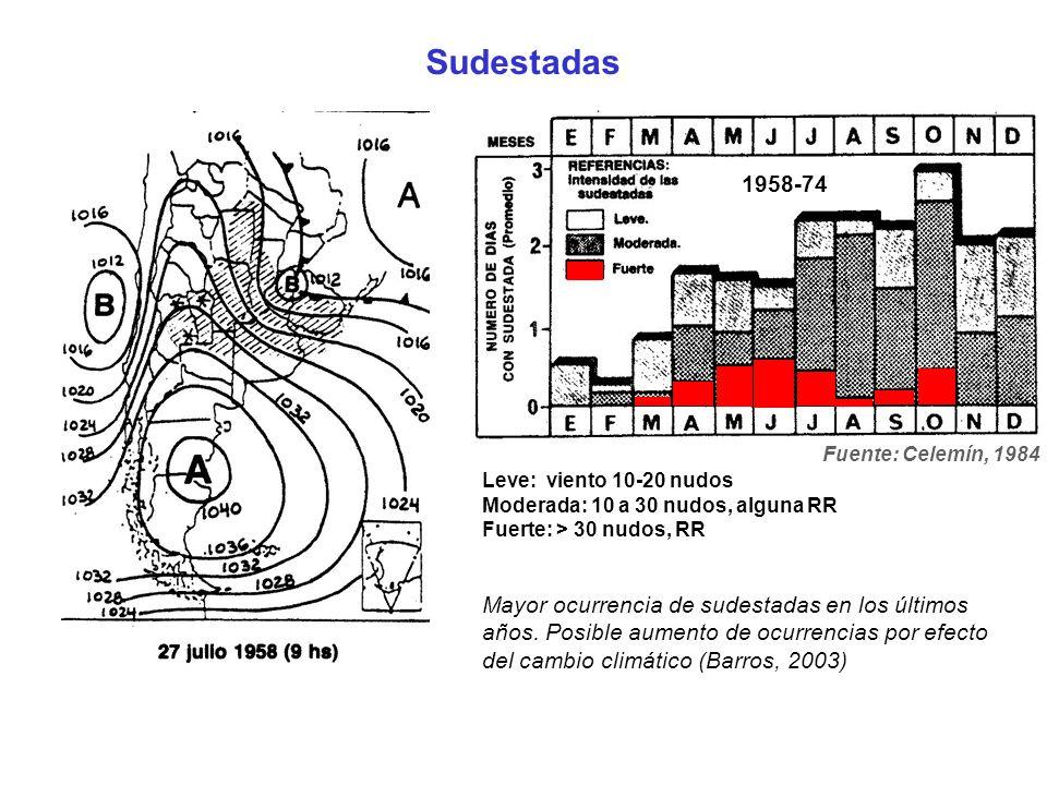 Sudestadas 1958-74. Fuente: Celemín, 1984. Leve: viento 10-20 nudos. Moderada: 10 a 30 nudos, alguna RR.