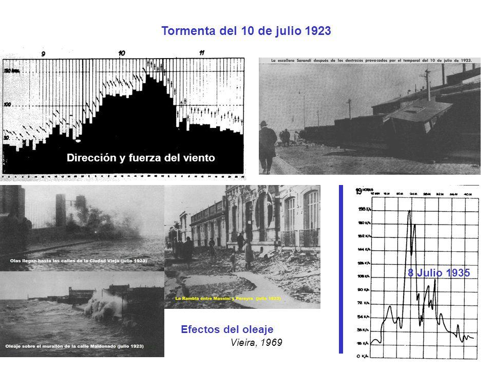 Tormenta del 10 de julio 1923 Dirección y fuerza del viento