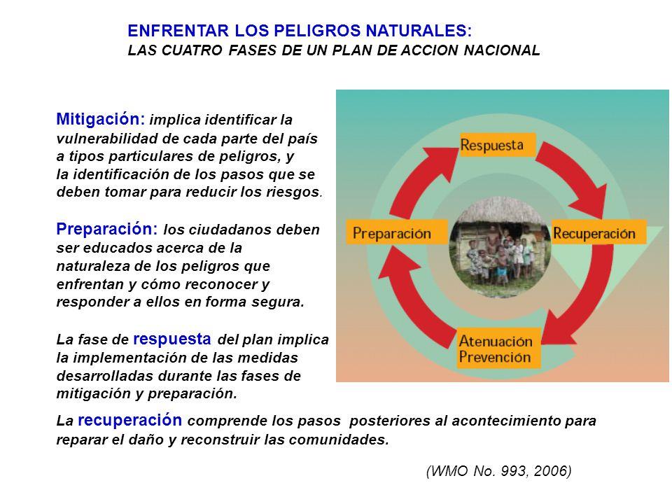 ENFRENTAR LOS PELIGROS NATURALES: