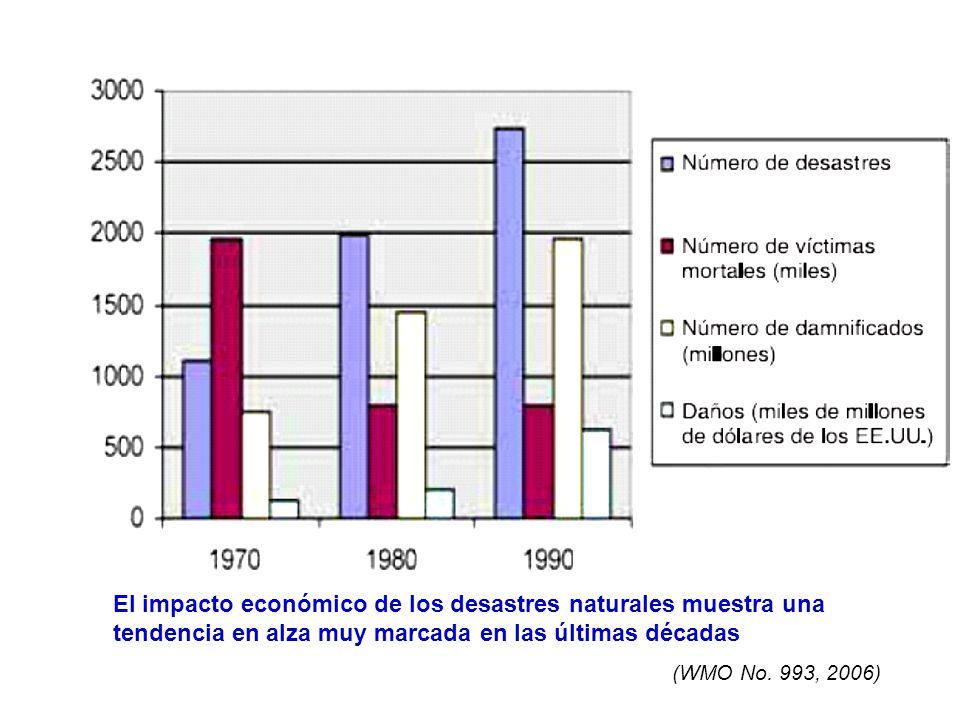 El impacto económico de los desastres naturales muestra una tendencia en alza muy marcada en las últimas décadas