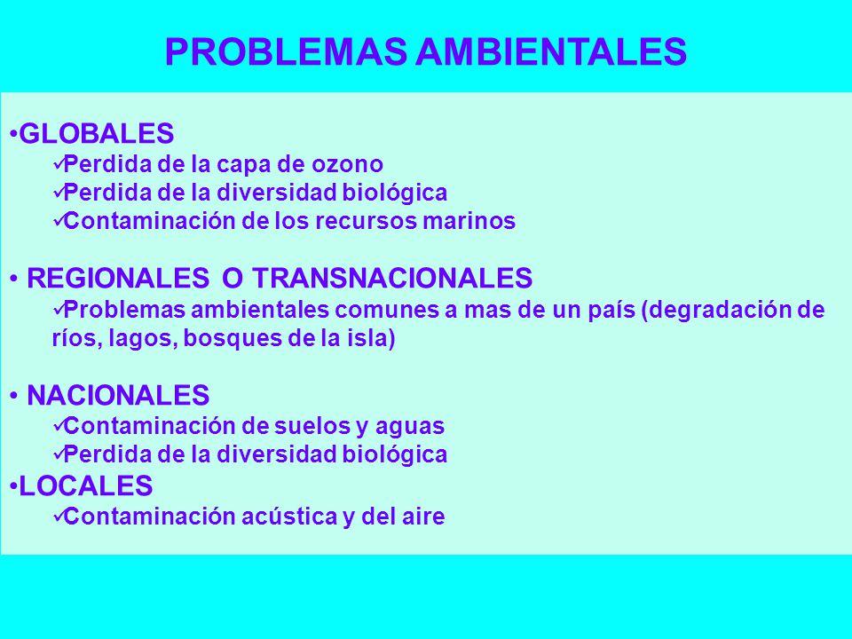 Economía Ambiental y Desarrollo Sostenible. Abel Hernandez