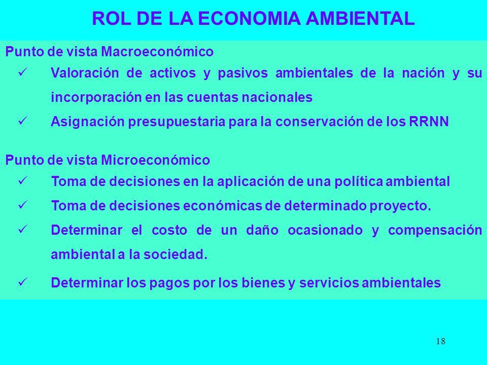 ROL DE LA ECONOMIA AMBIENTAL