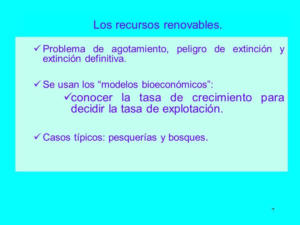 Los recursos renovables.