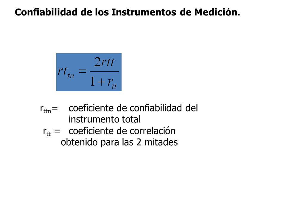 rttn= coeficiente de confiabilidad del instrumento total