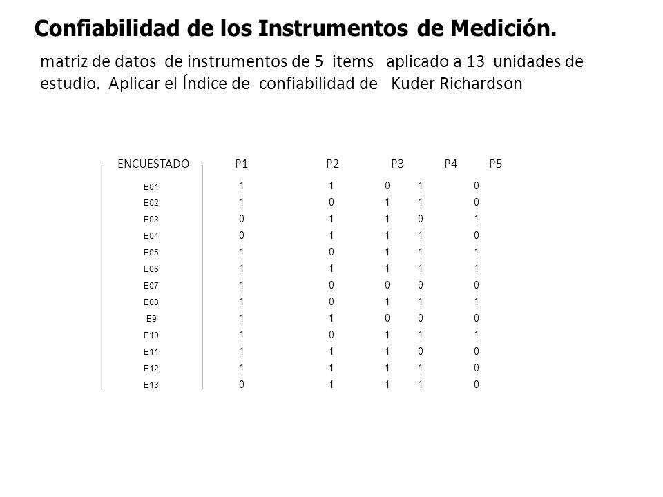 matriz de datos de instrumentos de 5 items aplicado a 13 unidades de estudio. Aplicar el Índice de confiabilidad de Kuder Richardson ENCUESTADO P1 P2 P3 P4 P5