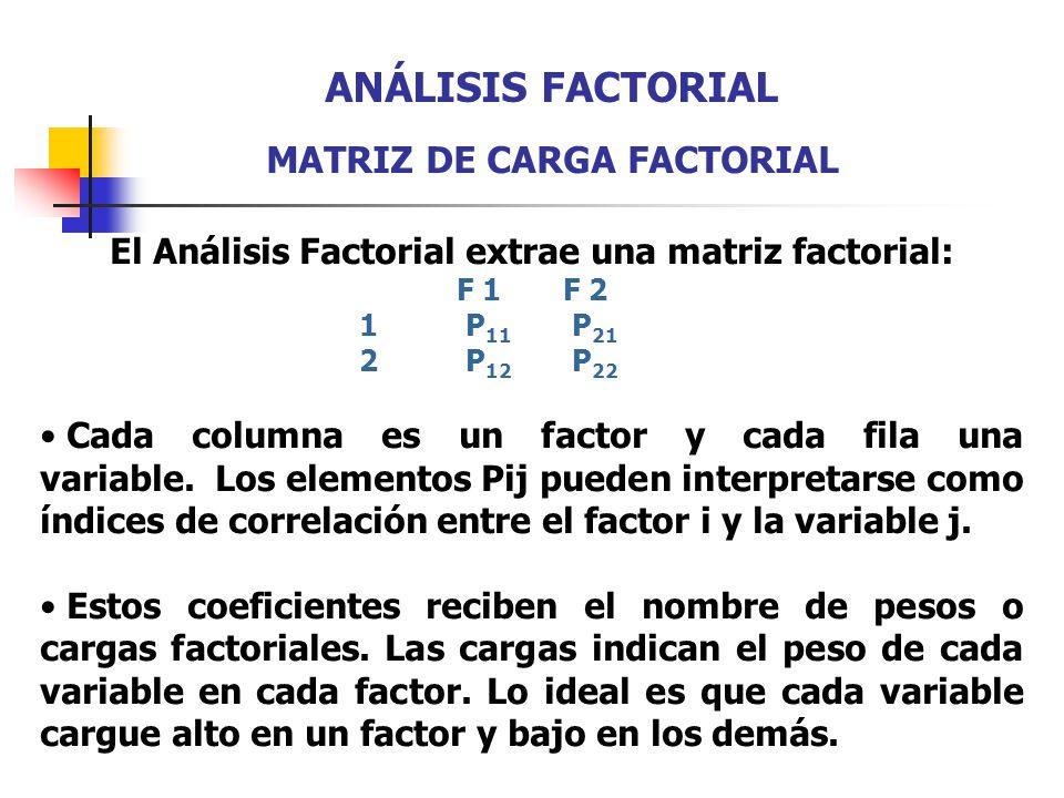 El Análisis Factorial extrae una matriz factorial: