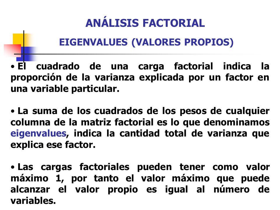ANÁLISIS FACTORIAL EIGENVALUES (VALORES PROPIOS)