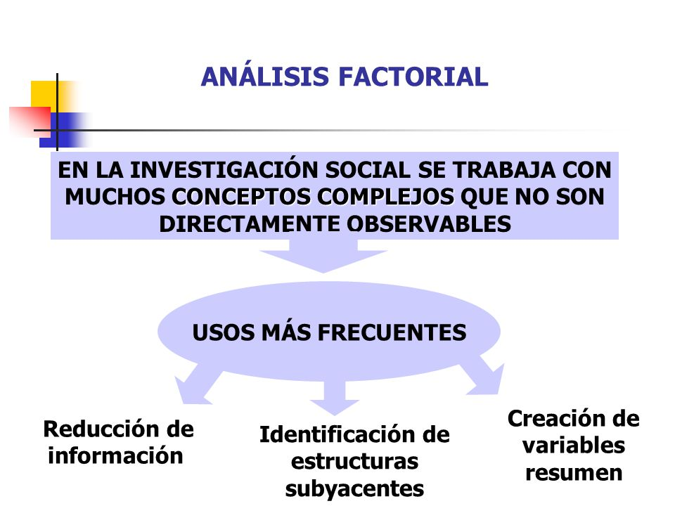 ANÁLISIS FACTORIAL EN LA INVESTIGACIÓN SOCIAL SE TRABAJA CON MUCHOS CONCEPTOS COMPLEJOS QUE NO SON DIRECTAMENTE OBSERVABLES.