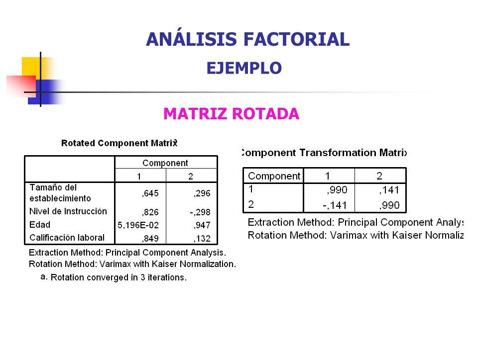 ANÁLISIS FACTORIAL EJEMPLO MATRIZ ROTADA