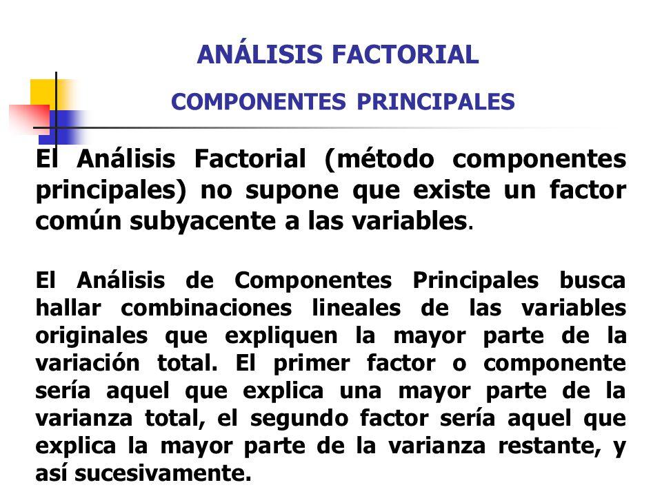 ANÁLISIS FACTORIAL COMPONENTES PRINCIPALES.