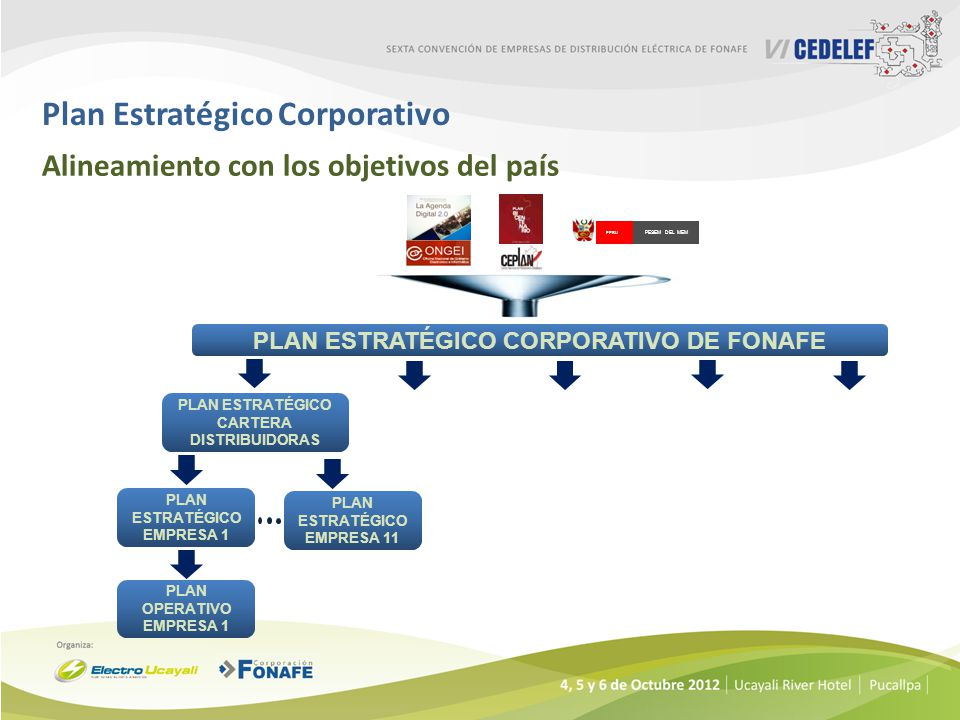 Plan Estratégico Corporativo