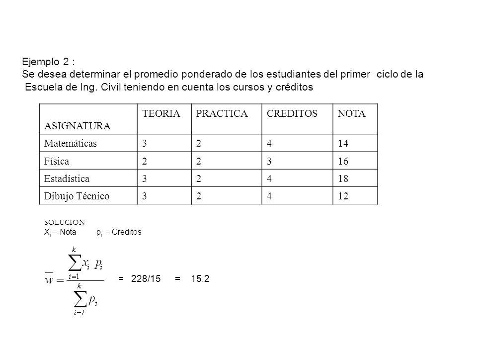 Escuela de Ing. Civil teniendo en cuenta los cursos y créditos