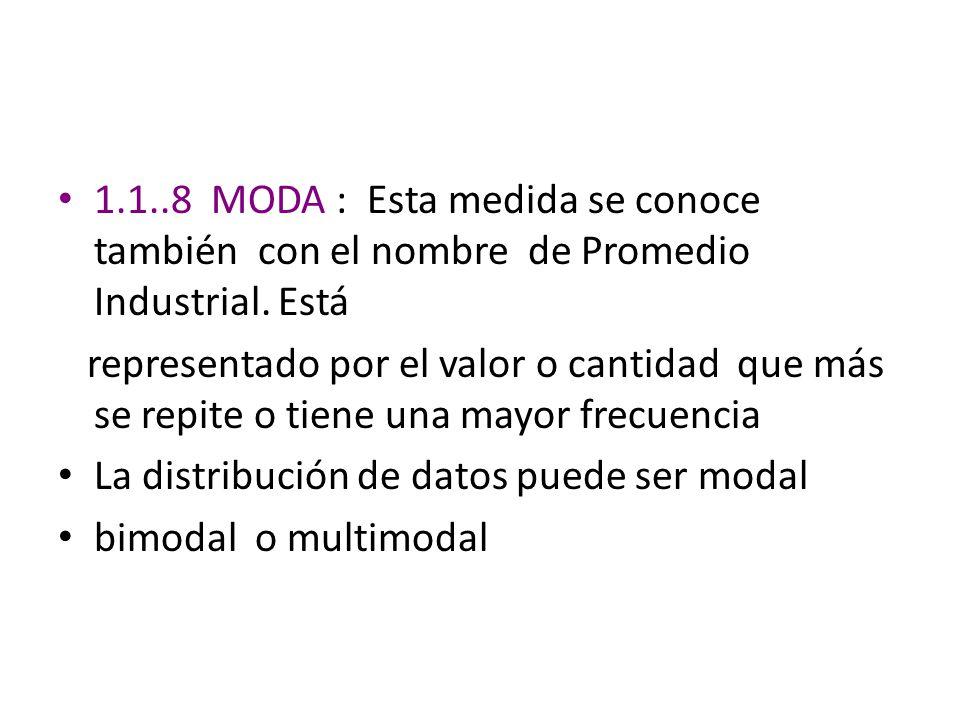 1.1..8 MODA : Esta medida se conoce también con el nombre de Promedio Industrial. Está