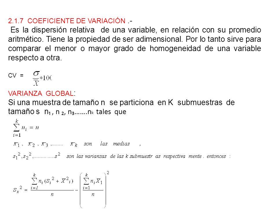 Si una muestra de tamaño n se particiona en K submuestras de