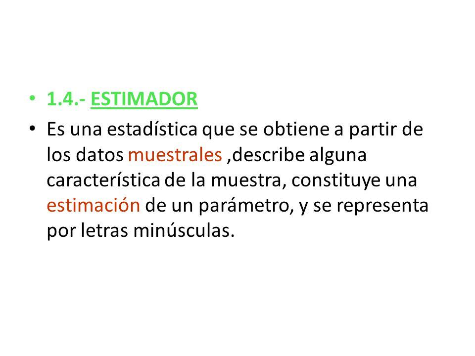 1.4.- ESTIMADOR