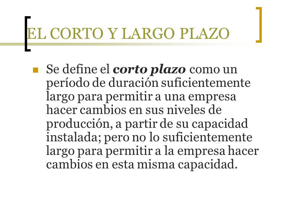 EL CORTO Y LARGO PLAZO