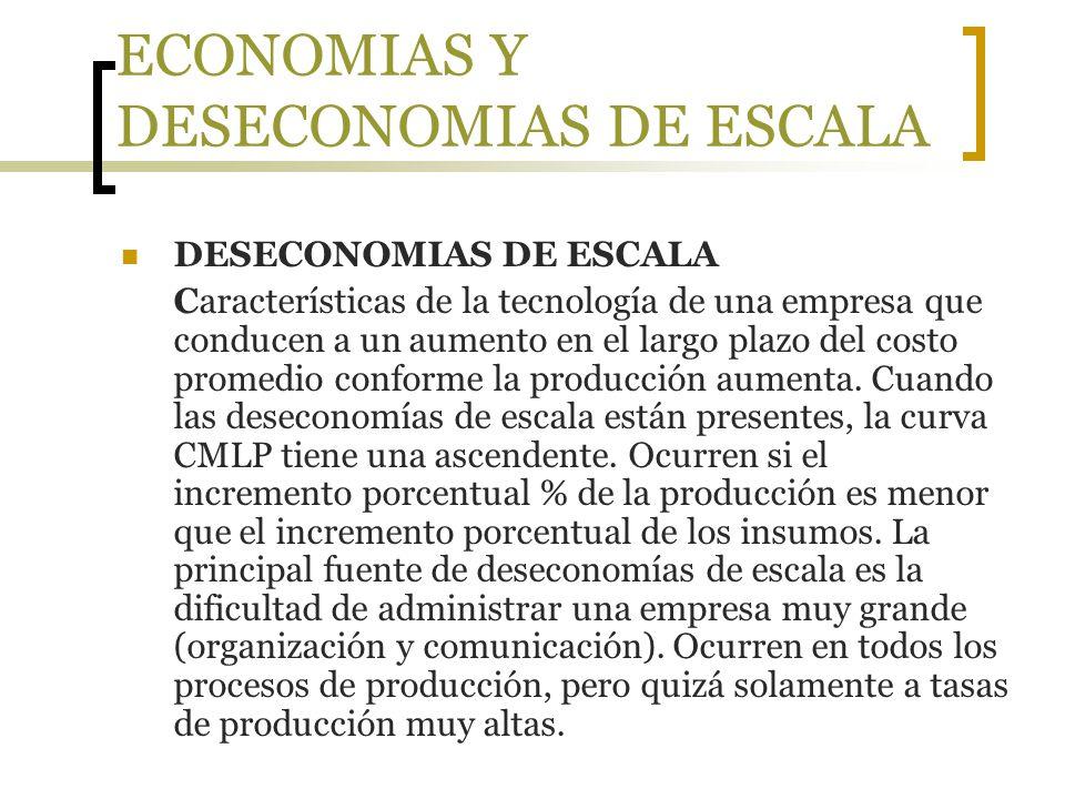 ECONOMIAS Y DESECONOMIAS DE ESCALA