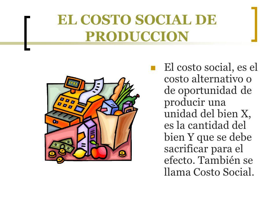 EL COSTO SOCIAL DE PRODUCCION