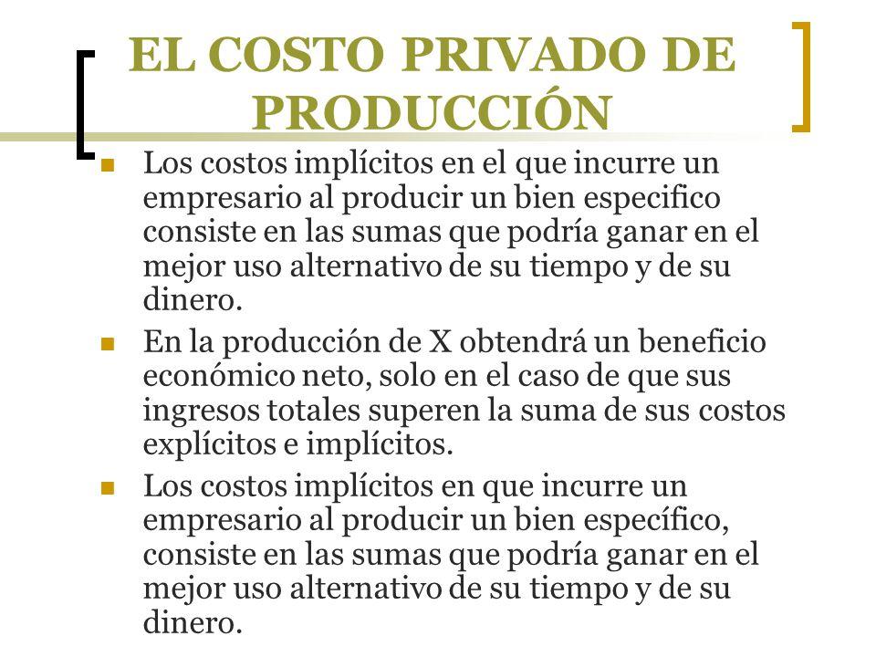 EL COSTO PRIVADO DE PRODUCCIÓN