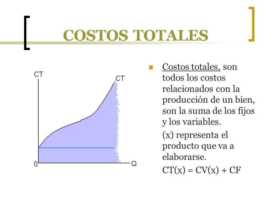 COSTOS TOTALES Costos totales, son todos los costos relacionados con la producción de un bien, son la suma de los fijos y los variables.