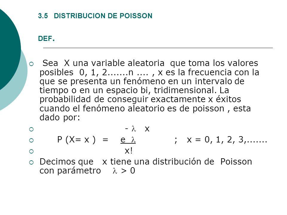 3.5 DISTRIBUCION DE POISSON DEF.