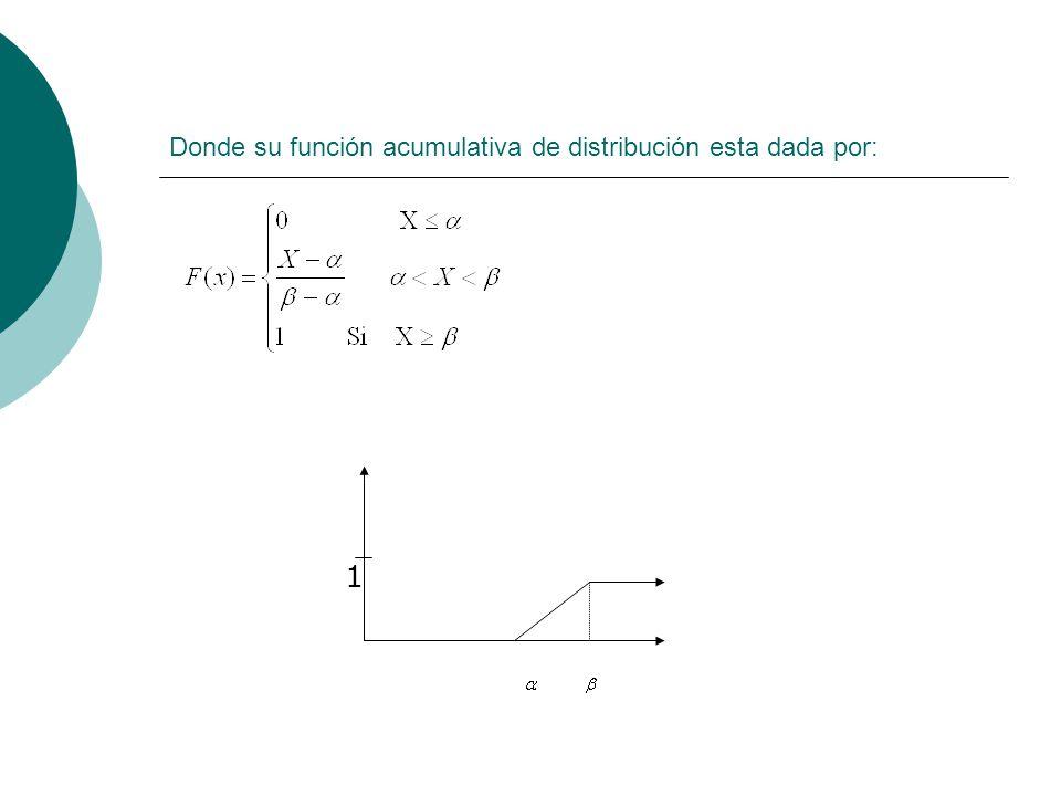 Donde su función acumulativa de distribución esta dada por: